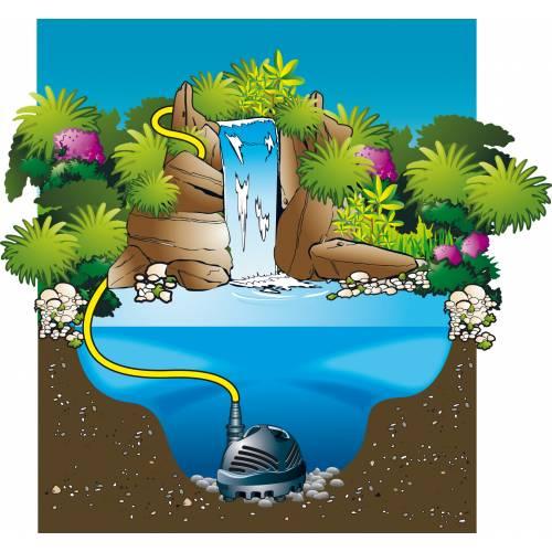 Pompes de bassin cascademax 15000 ubbink vente pompes for Pompe pour bassin avec cascade