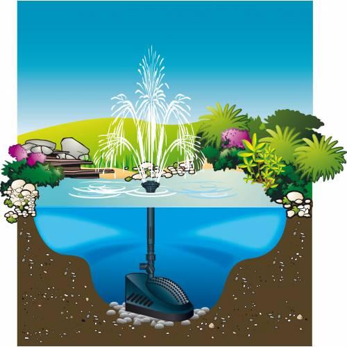 Filtre de bassin powerclear 9000 ubbink vente filtre for Pompe de bassin de jardin pas cher