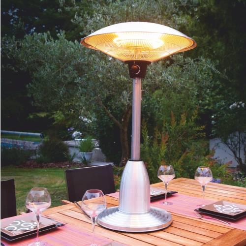 chauffage lectrique pour terrasse vente chauffage lectrique pour terrasse. Black Bedroom Furniture Sets. Home Design Ideas
